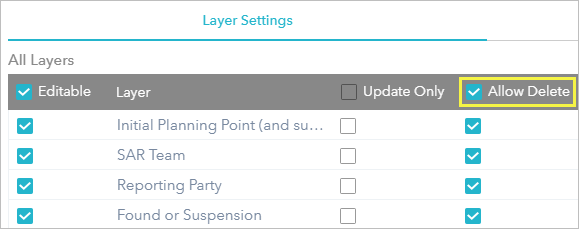 Allow Delete option for all layers